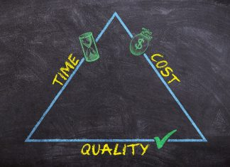 kpi prestatie indicatoren management zinvoller leven